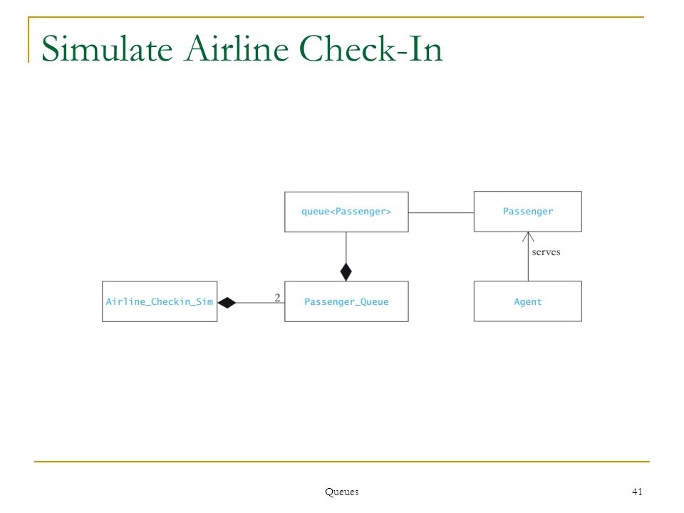 Queues 41 Simulate Airline Check-In
