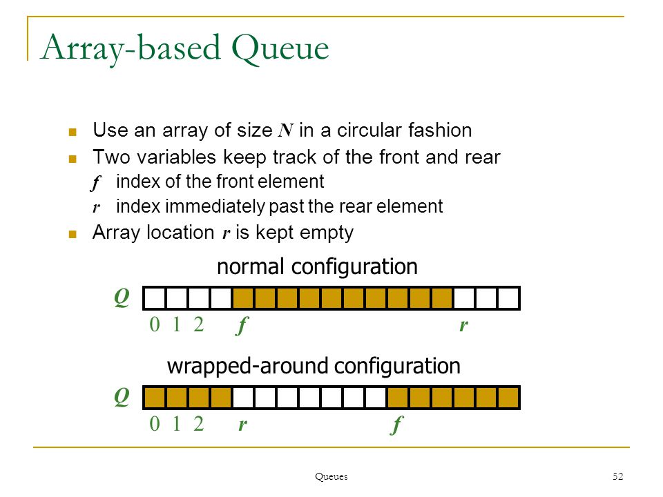 Queues 52 Array-based Queue Use an array of size N in a circular fashion Two variables keep track of the front and rear f index of the front element r index immediately past the rear element Array location r is kept empty Q 012rf normal configuration Q 012fr wrapped-around configuration