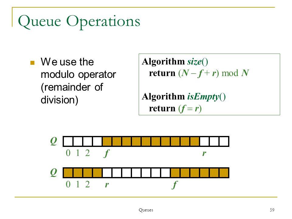 Queues 59 Queue Operations We use the modulo operator (remainder of division) Algorithm size() return (N  f + r) mod N Algorithm isEmpty() return (f  r) Q 012rf Q 012fr