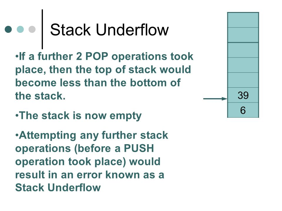Stack Underflow 39 6 If a further 2 POP operations took place, then the top of stack would become less than the bottom of the stack.