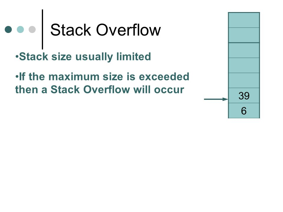 Stack Overflow 39 6 Stack size usually limited If the maximum size is exceeded then a Stack Overflow will occur