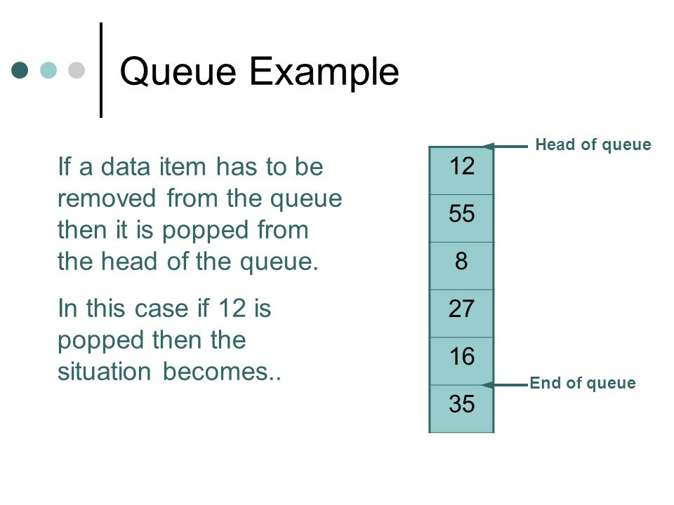 Queue Example 12 55 8 27 16 35 Head of queue End of queue If a data item has to be removed from the queue then it is popped from the head of the queue.