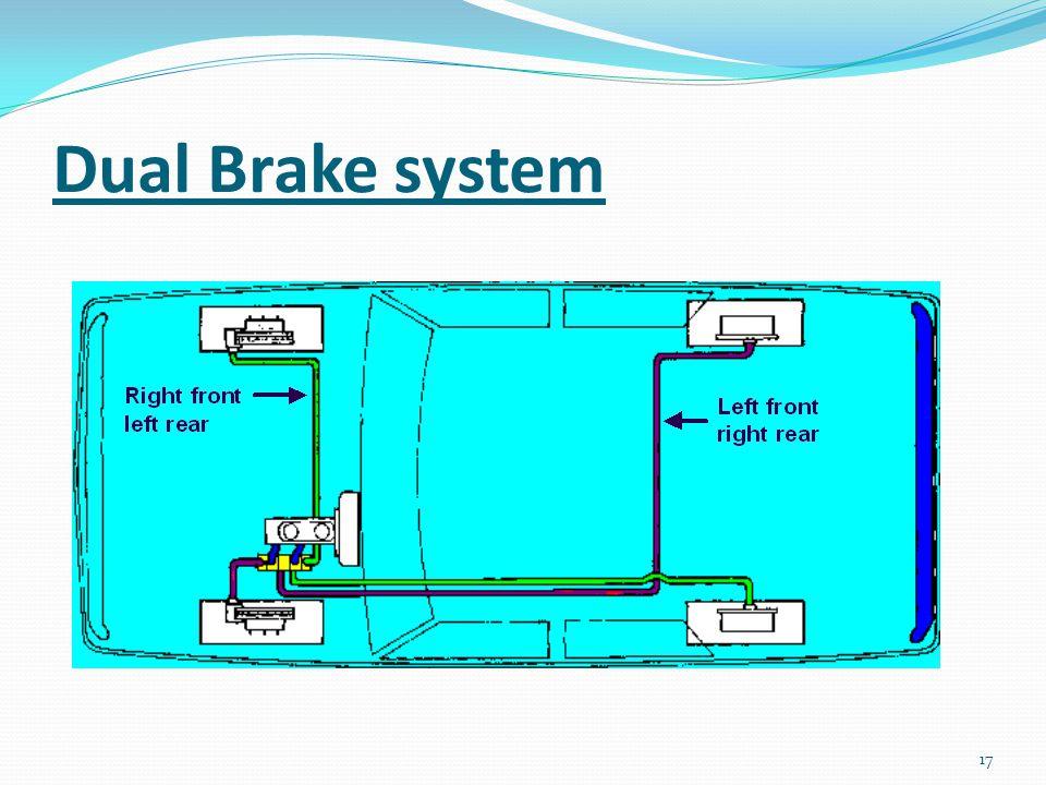 Dual Brake system 17