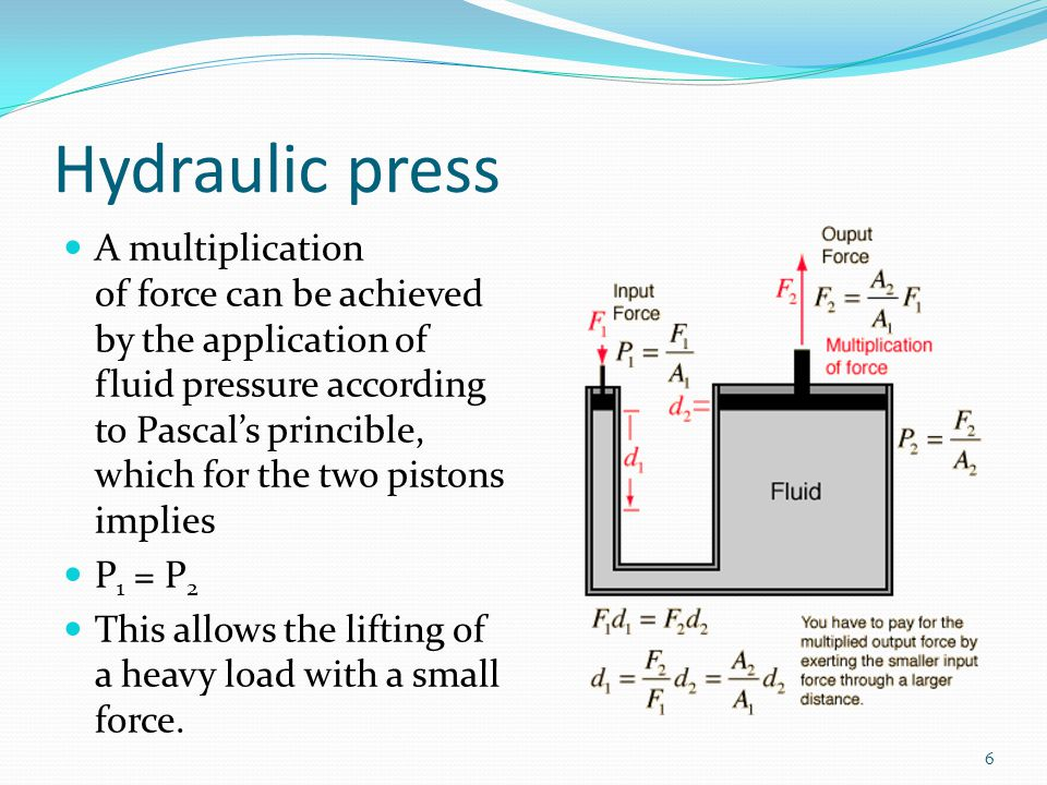 Hydraulic press A multiplication of force can be achieved by the application of fluid pressure according to Pascal's princible, which for the two pistons implies P 1 = P 2 This allows the lifting of a heavy load with a small force.
