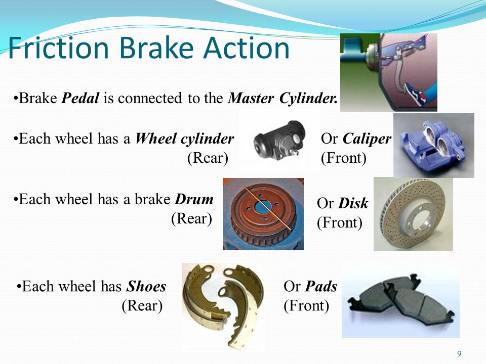 Friction Brake Action Brake Pedal is connected to the Master Cylinder.