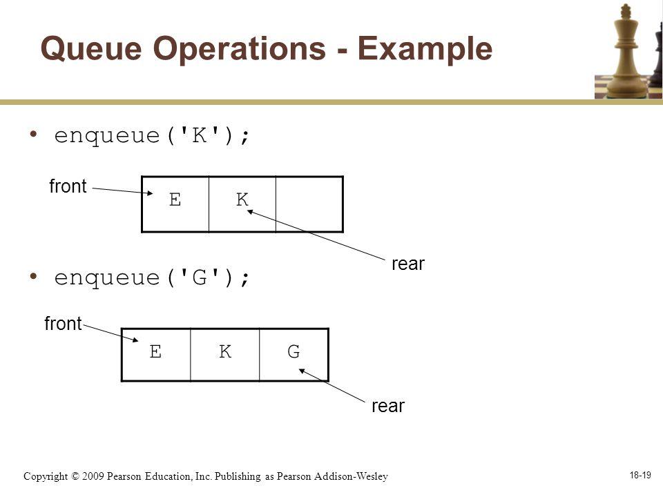 Copyright © 2009 Pearson Education, Inc. Publishing as Pearson Addison-Wesley 18-19 Queue Operations - Example enqueue('K'); enqueue('G'); EK EKG fron