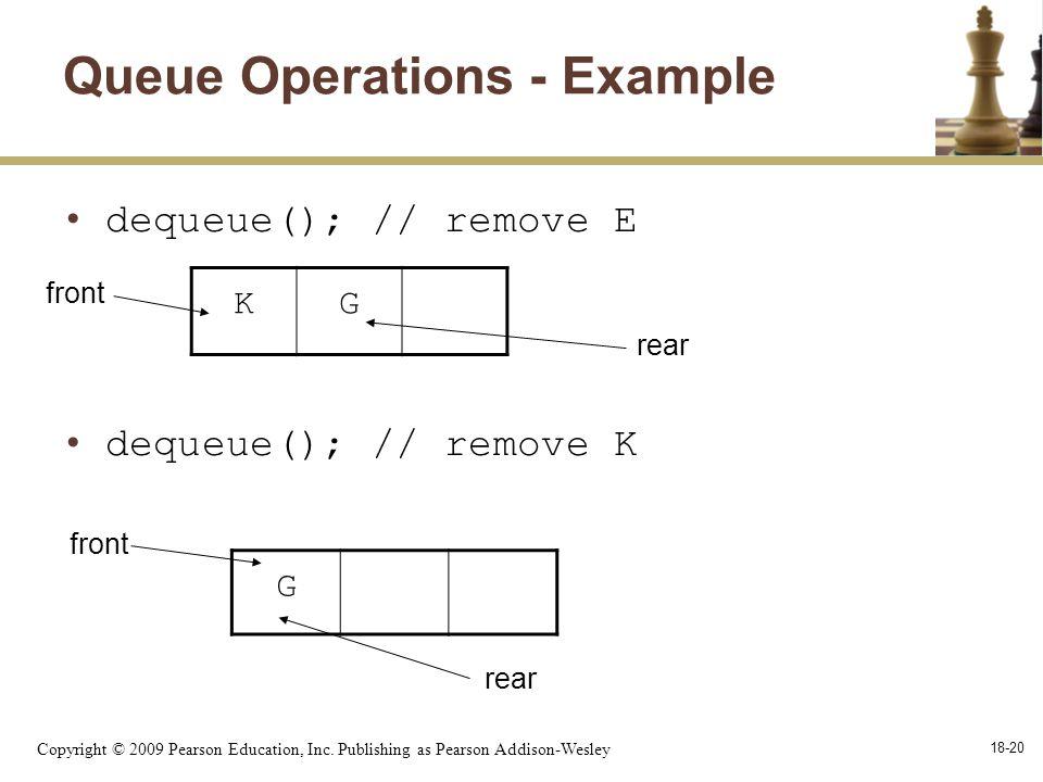 Copyright © 2009 Pearson Education, Inc. Publishing as Pearson Addison-Wesley 18-20 Queue Operations - Example dequeue(); // remove E dequeue(); // re