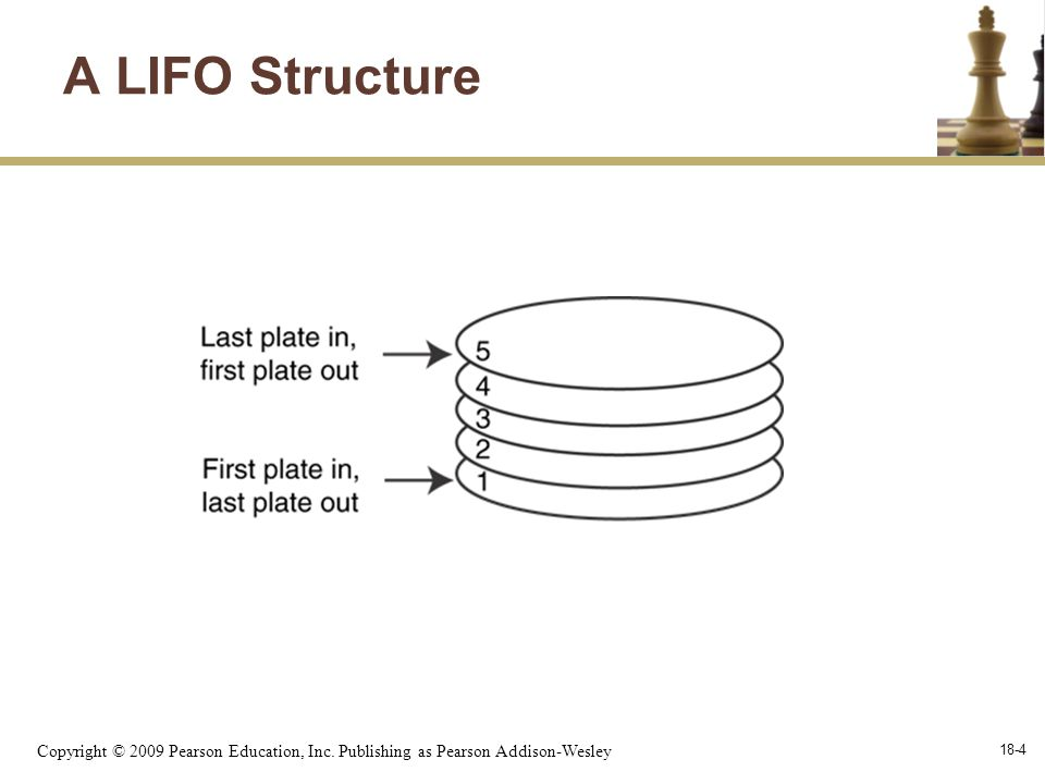 Copyright © 2009 Pearson Education, Inc. Publishing as Pearson Addison-Wesley 18-4 A LIFO Structure