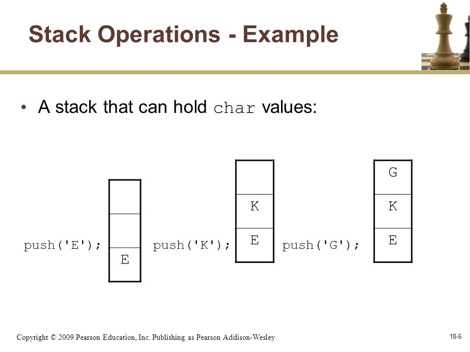 Copyright © 2009 Pearson Education, Inc. Publishing as Pearson Addison-Wesley 18-6 Stack Operations - Example A stack that can hold char values: K E G