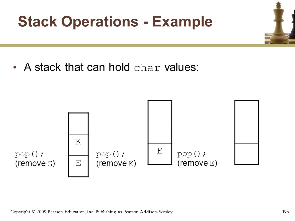Copyright © 2009 Pearson Education, Inc. Publishing as Pearson Addison-Wesley 18-7 Stack Operations - Example A stack that can hold char values: E K E