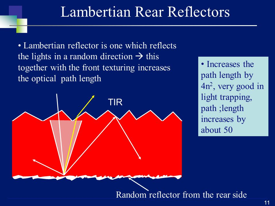11 Lambertian Rear Reflectors Increases the path length by 4n 2, very good in light trapping, path ;length increases by about 50 Random reflector from the rear side TIR Lambertian reflector is one which reflects the lights in a random direction  this together with the front texturing increases the optical path length