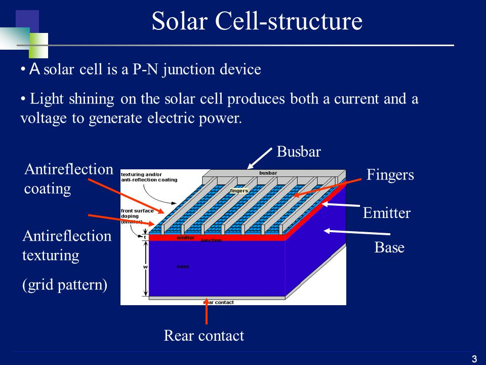 3 Solar Cell-structure A solar cell is a P-N junction device Light shining on the solar cell produces both a current and a voltage to generate electric power.