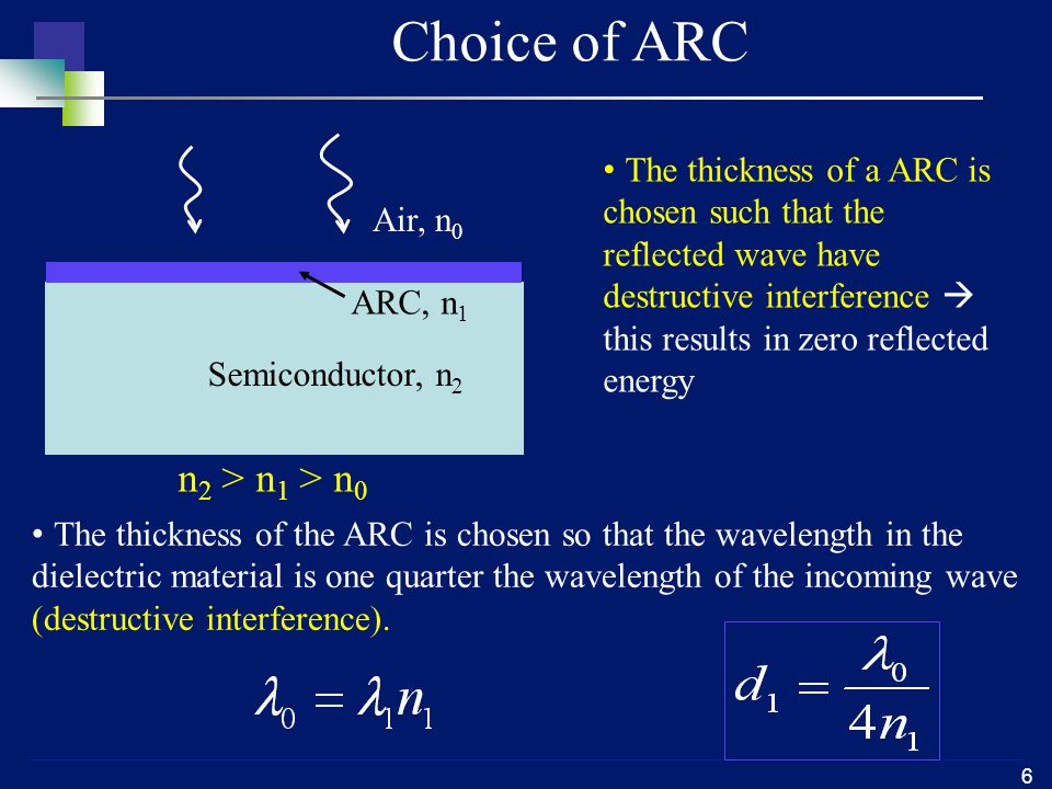 7 Reflection from various combination Multilayer structure reduces the reflection losses Index of refraction is also a function of wavelength, minimum reflection is obtained for one wavelength More than one ARC can be used, but expensive Source: PV CDROM - UNSW