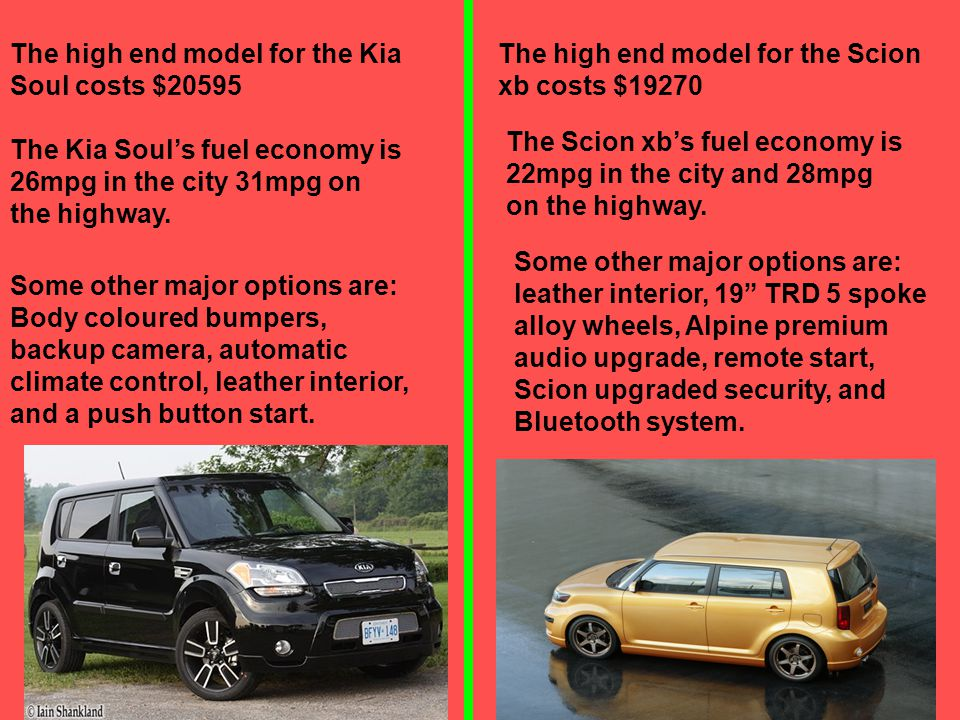 The high end model for the Kia Soul costs $20595 The high end model for the Scion xb costs $19270 The Scion xb's fuel economy is 22mpg in the city and 28mpg on the highway.