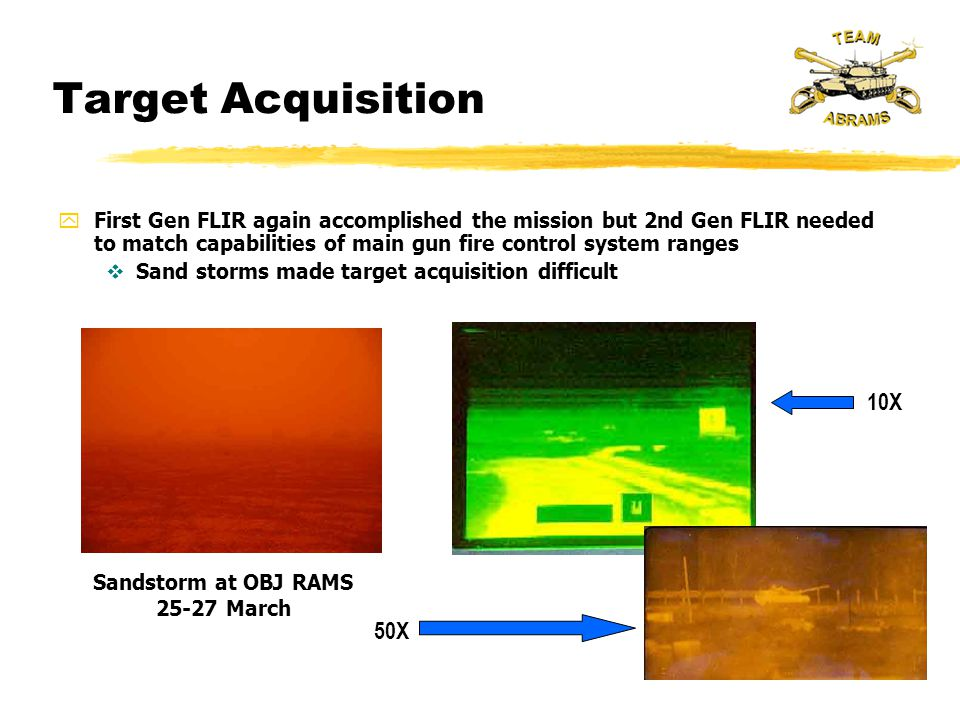 Target Acquisition yFirst Gen FLIR again accomplished the mission but 2nd Gen FLIR needed to match capabilities of main gun fire control system ranges  Sand storms made target acquisition difficult 10X 50X Sandstorm at OBJ RAMS 25-27 March