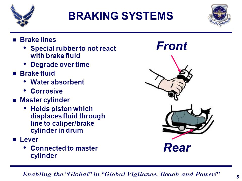 6 Enabling the Global in Global Vigilance, Reach and Power! BRAKING SYSTEMS Brake lines Special rubber to not react with brake fluid Degrade over time Brake fluid Water absorbent Corrosive Master cylinder Holds piston which displaces fluid through line to caliper/brake cylinder in drum Lever Connected to master cylinder Front Rear
