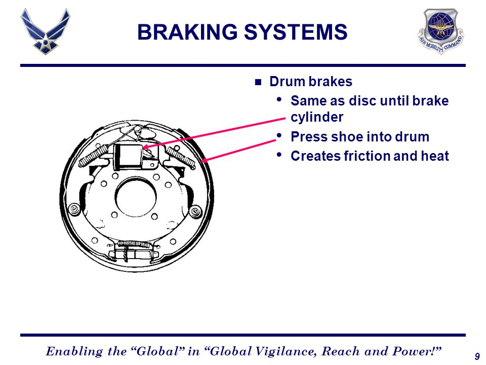 10 Enabling the Global in Global Vigilance, Reach and Power! BRAKING SYSTEMS Disc and drum generate same amount of friction Friction creates heat which is absorbed by rotor, pad/shoe, brake fluid Heat degrades braking performance Disc brakes dissipate heat better then drum Maintenance Brake fluid  Type, age Pads / shoes  Type, min.
