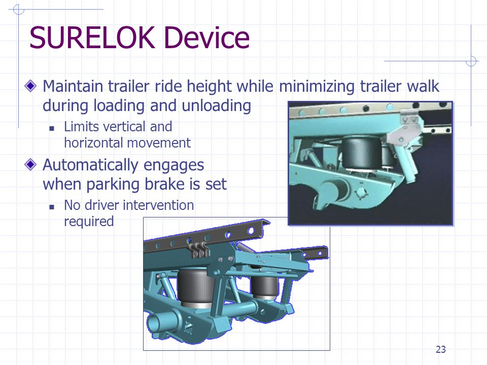 23 SURELOK Device Maintain trailer ride height while minimizing trailer walk during loading and unloading Limits vertical and horizontal movement Auto