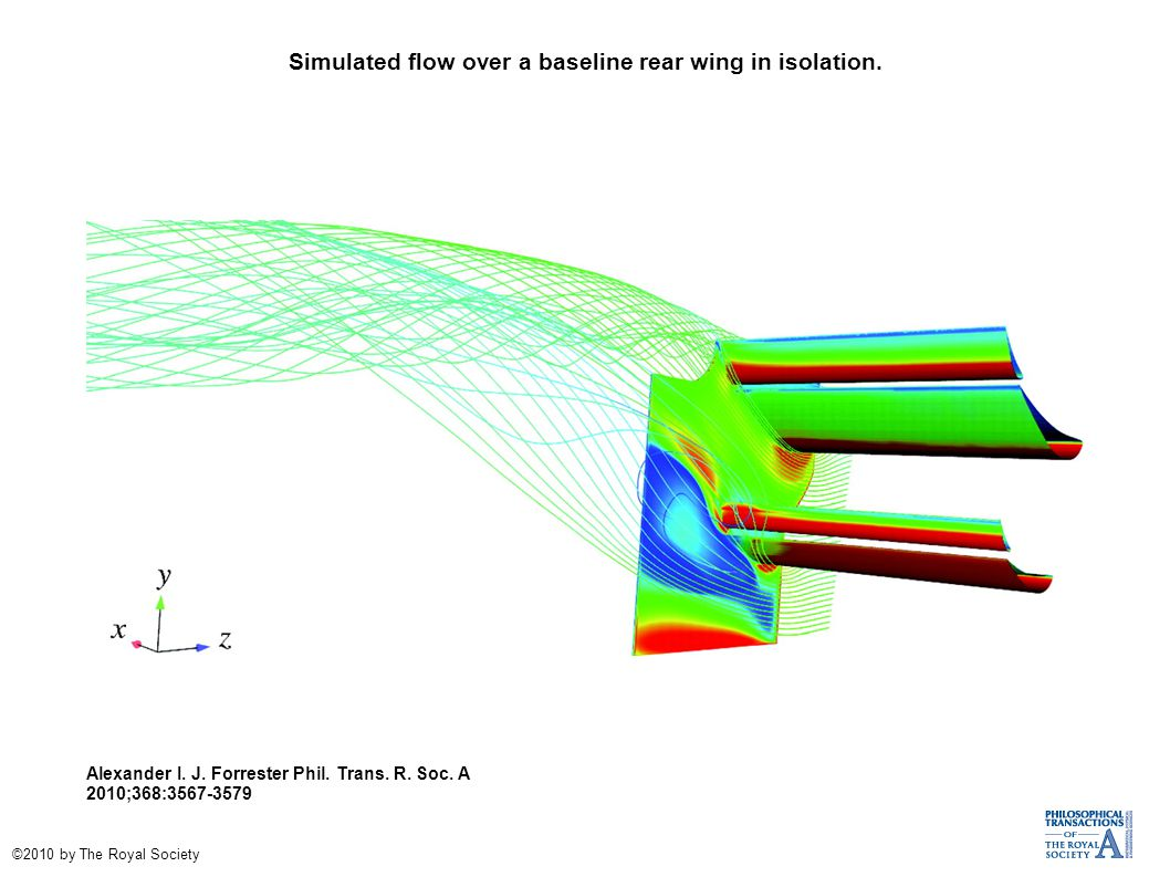 Simulated flow over a baseline rear wing in isolation.