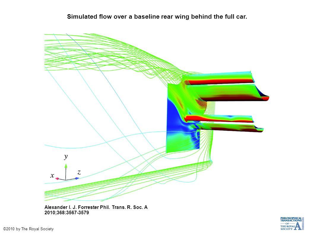 Kriging prediction of L/D based on 20 full-car simulations.