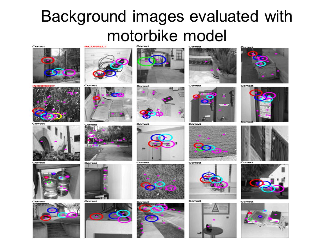 Background images evaluated with motorbike model