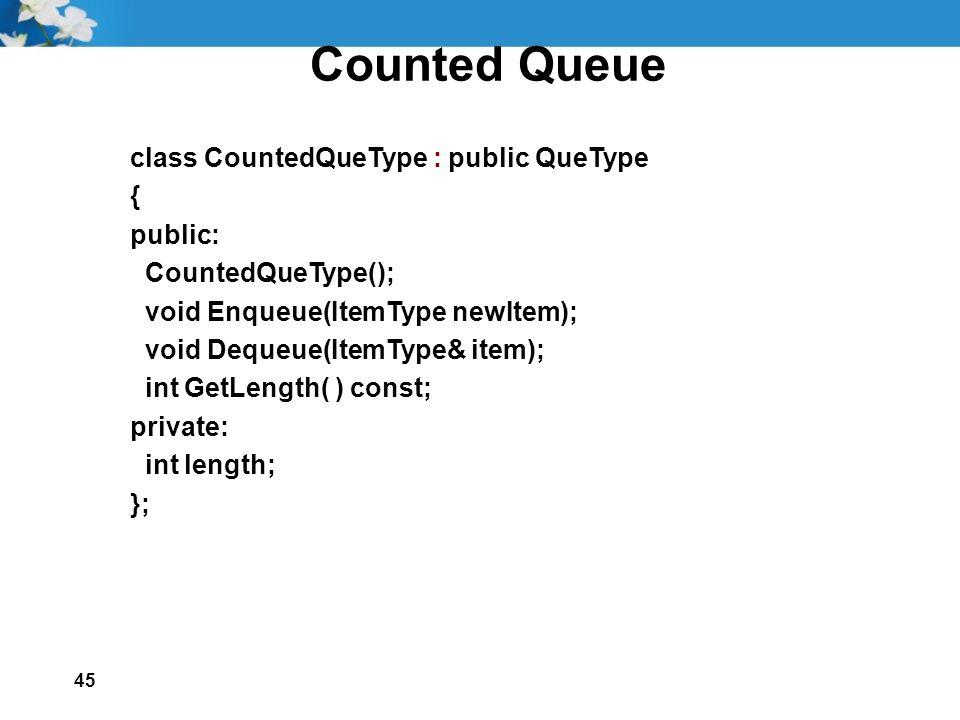 45 Counted Queue class CountedQueType : public QueType { public: CountedQueType(); void Enqueue(ItemType newItem); void Dequeue(ItemType& item); int GetLength( ) const; private: int length; };