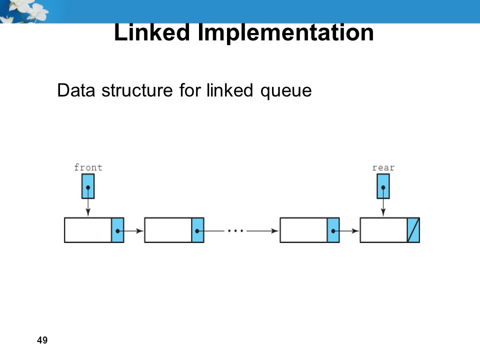 49 Linked Implementation Data structure for linked queue