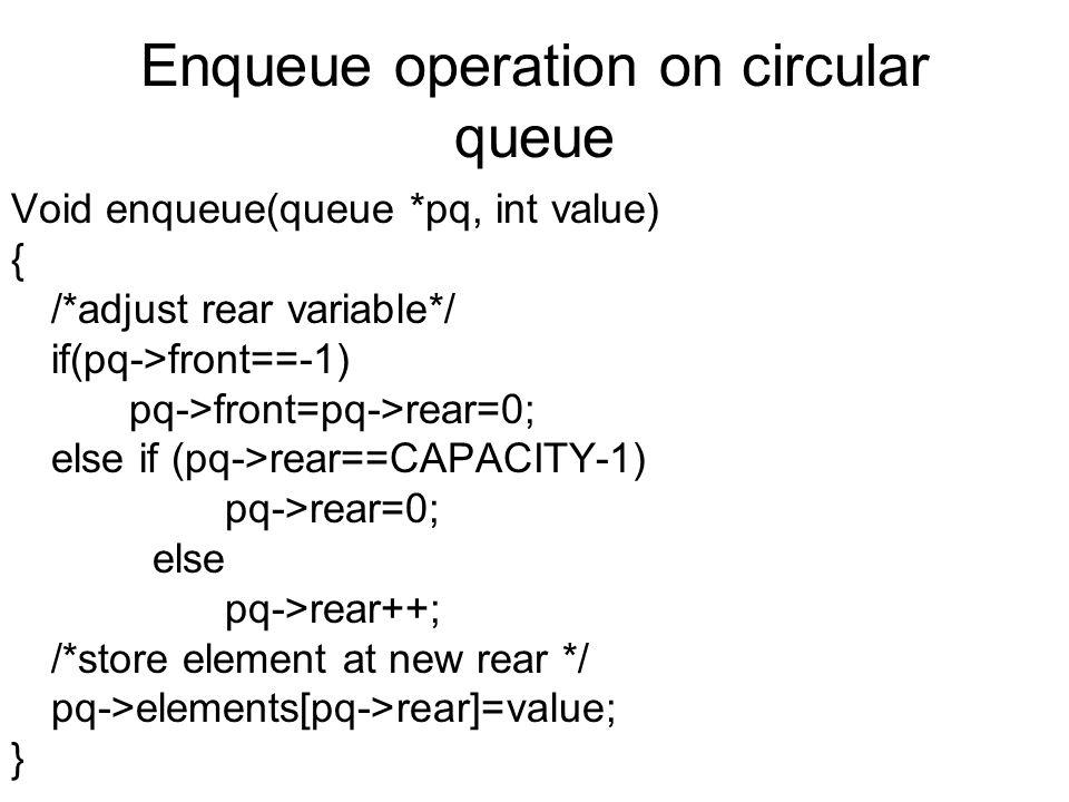 Enqueue operation on circular queue Void enqueue(queue *pq, int value) { /*adjust rear variable*/ if(pq->front==-1) pq->front=pq->rear=0; else if (pq->rear==CAPACITY-1) pq->rear=0; else pq->rear++; /*store element at new rear */ pq->elements[pq->rear]=value; }