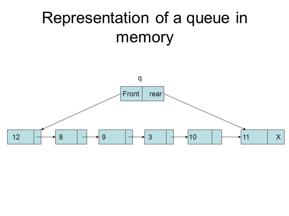 Representation of a queue in memory 1289 3 11 X Front rear q 10