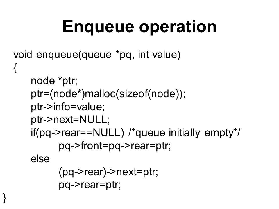 Enqueue operation void enqueue(queue *pq, int value) { node *ptr; ptr=(node*)malloc(sizeof(node)); ptr->info=value; ptr->next=NULL; if(pq->rear==NULL) /*queue initially empty*/ pq->front=pq->rear=ptr; else (pq->rear)->next=ptr; pq->rear=ptr; }