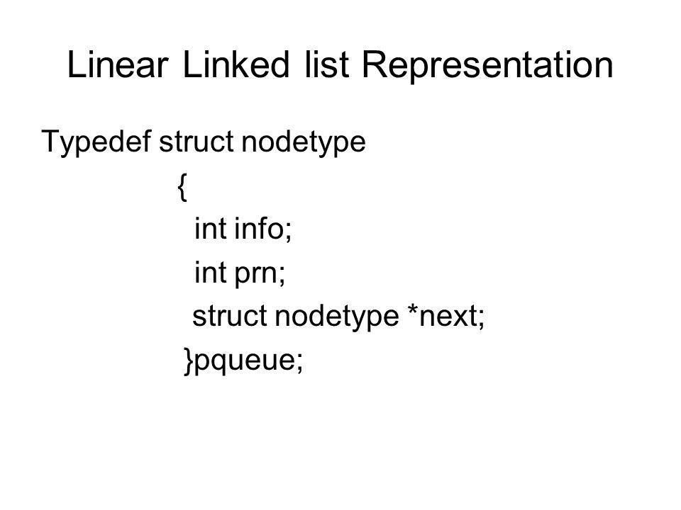 Linear Linked list Representation Typedef struct nodetype { int info; int prn; struct nodetype *next; }pqueue;