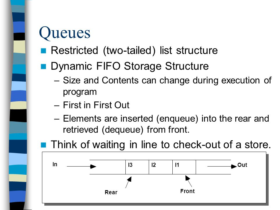 Queues Restricted (two-tailed) list structure Dynamic FIFO Storage Structure –Size and Contents can change during execution of program –First in First Out –Elements are inserted (enqueue) into the rear and retrieved (dequeue) from front.