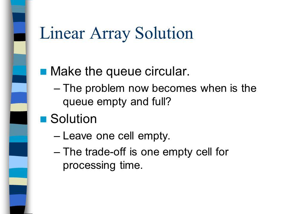 Linear Array Solution Make the queue circular.