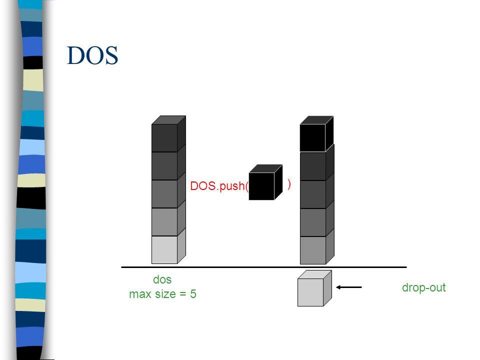 DOS dos max size = 5 DOS.push( ) drop-out
