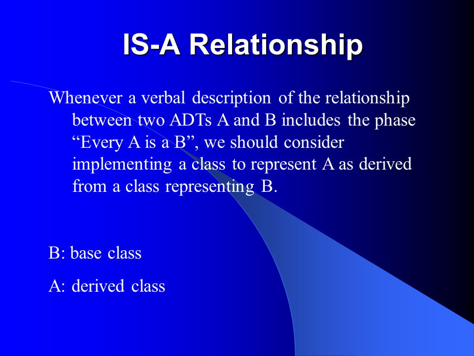 """IS-A Relationship Whenever a verbal description of the relationship between two ADTs A and B includes the phase """"Every A is a B"""", we should consider i"""