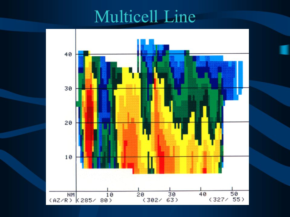 Multicell Line