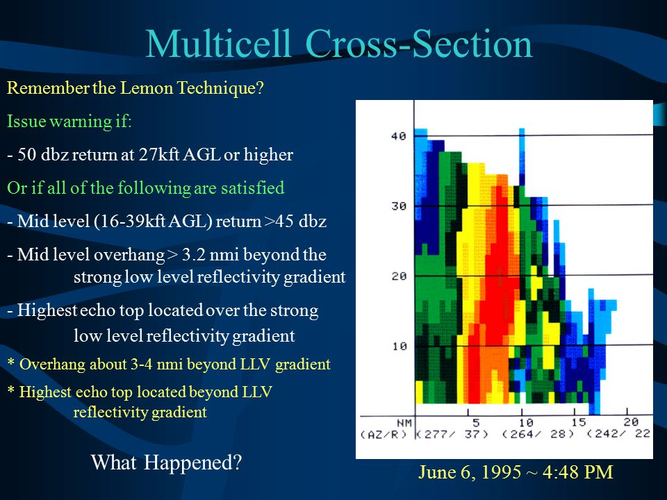 Multicell Cross-Section June 6, 1995 ~ 4:48 PM Remember the Lemon Technique? Issue warning if: - 50 dbz return at 27kft AGL or higher Or if all of the
