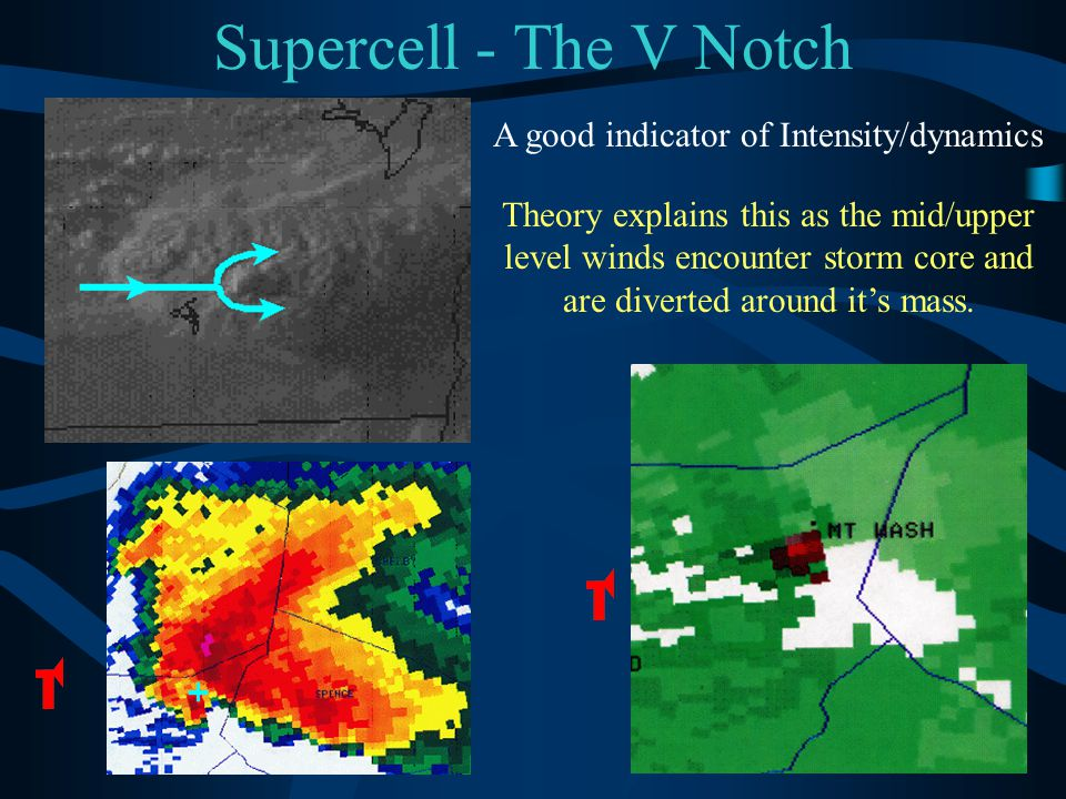 Supercell - The V Notch A good indicator of Intensity/dynamics Theory explains this as the mid/upper level winds encounter storm core and are diverted