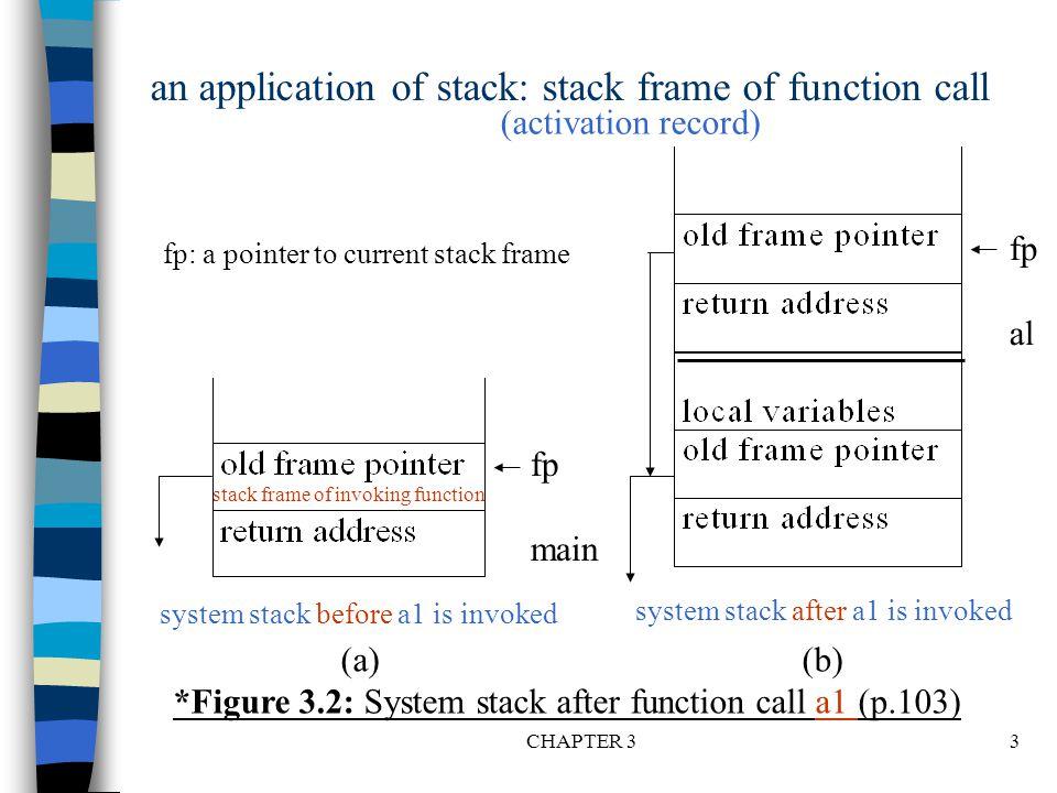 CHAPTER 334 *Figure 3.13: Infix and postfix notation (p.120) user compiler Postfix: no parentheses, no precedence