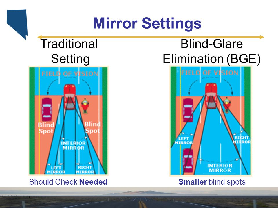 Mirror Settings Traditional Setting Blind-Glare Elimination (BGE) Should Check NeededSmaller blind spots