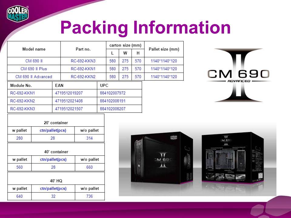 Packing Information Model namePart no.