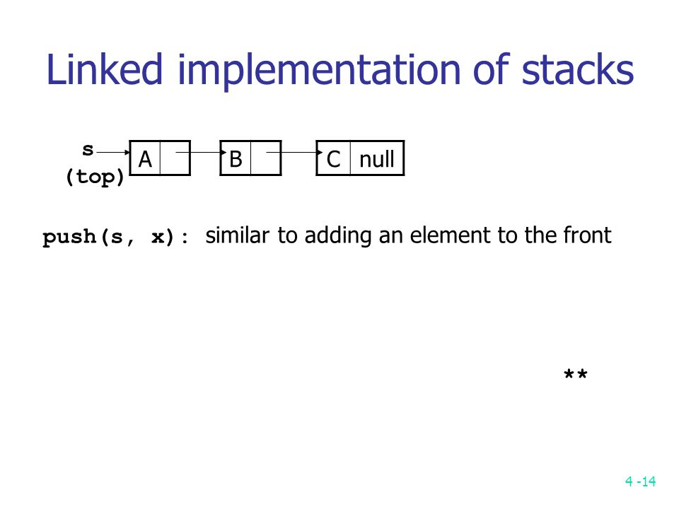 4 -14 A BCnull s (top) Linked implementation of stacks push(s, x): similar to adding an element to the front **