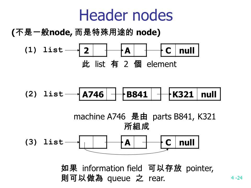 4 -24 Header nodes ( 不是一般 node, 而是特殊用途的 node) 2 ACnull (1) list 此 list 有 2 個 element (2) list A746 B841K321null machine A746 是由 parts B841, K321 所組成 (