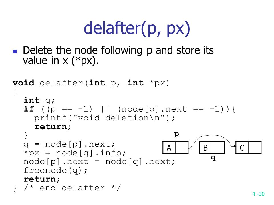 4 -30 delafter(p, px) Delete the node following p and store its value in x (*px).
