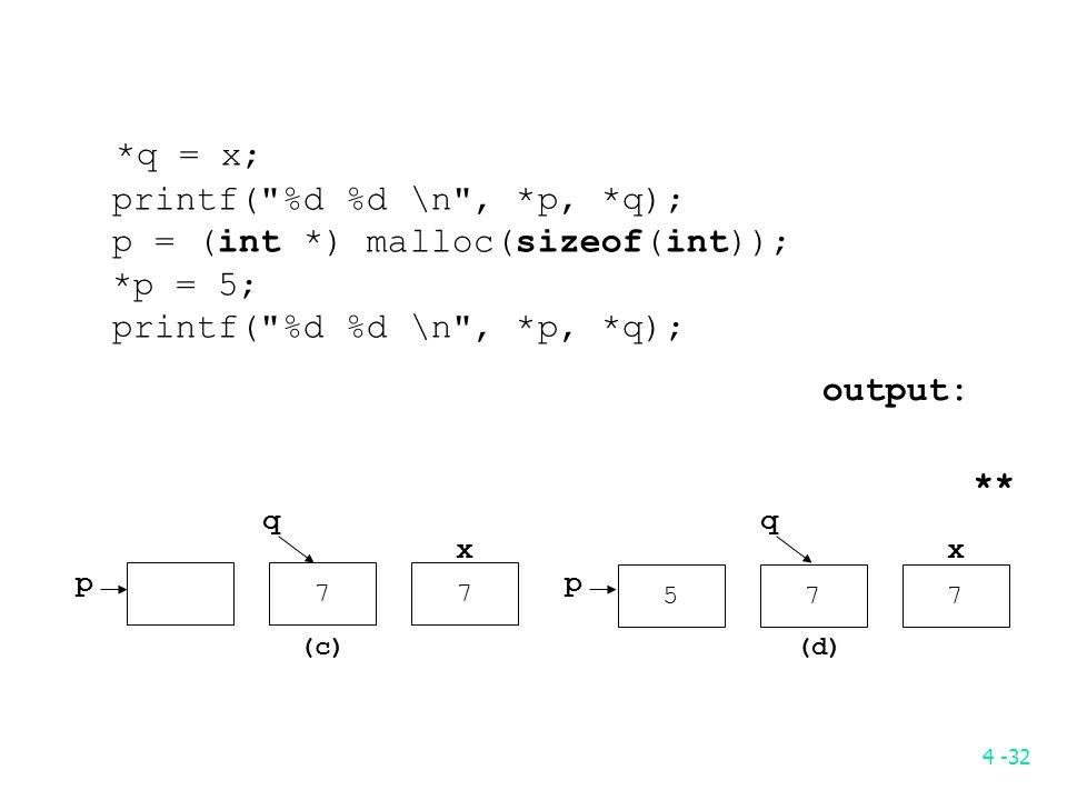 4 -32 *q = x; printf(