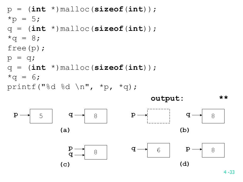 4 -33 p = (int *)malloc(sizeof(int)); *p = 5; q = (int *)malloc(sizeof(int)); *q = 8; free(p); p = q; q = (int *)malloc(sizeof(int)); *q = 6; printf(
