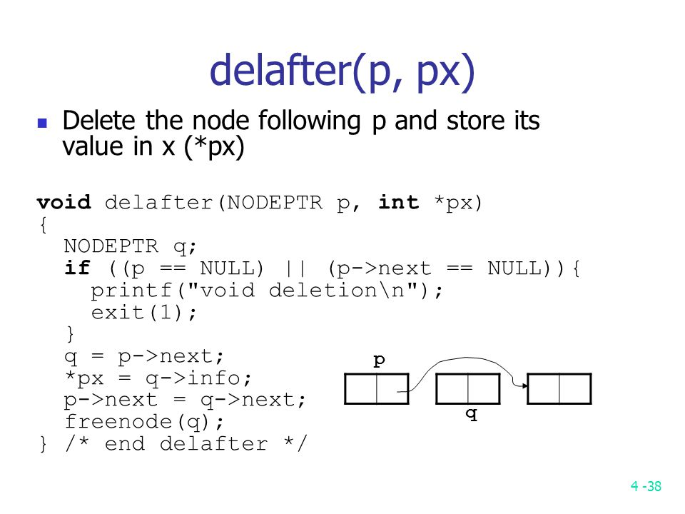 4 -38 delafter(p, px) Delete the node following p and store its value in x (*px) void delafter(NODEPTR p, int *px) { NODEPTR q; if ((p == NULL) || (p->next == NULL)){ printf( void deletion\n ); exit(1); } q = p->next; *px = q->info; p->next = q->next; freenode(q); } /* end delafter */ p q