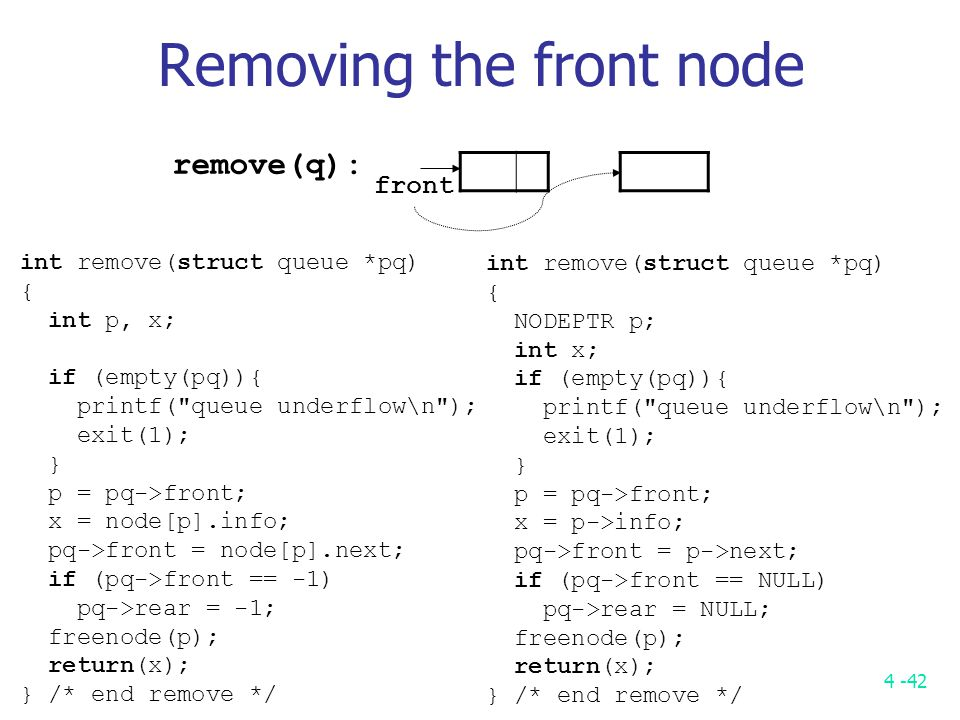 4 -42 remove(q): front int remove(struct queue *pq) { int p, x; if (empty(pq)){ printf( queue underflow\n ); exit(1); } p = pq->front; x = node[p].info; pq->front = node[p].next; if (pq->front == -1) pq->rear = -1; freenode(p); return(x); } /* end remove */ int remove(struct queue *pq) { NODEPTR p; int x; if (empty(pq)){ printf( queue underflow\n ); exit(1); } p = pq->front; x = p->info; pq->front = p->next; if (pq->front == NULL) pq->rear = NULL; freenode(p); return(x); } /* end remove */ Removing the front node