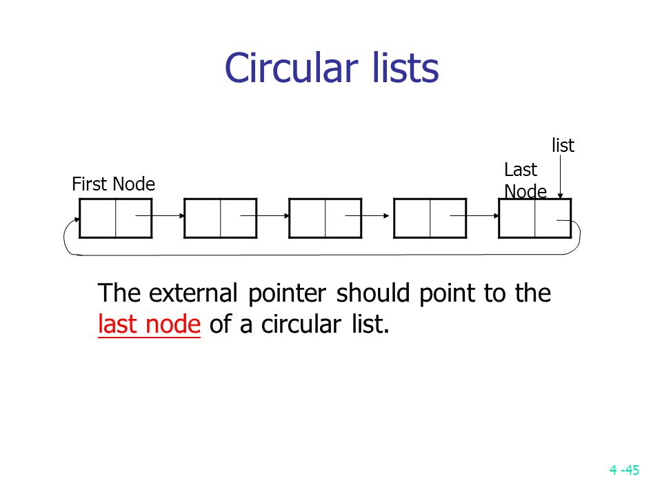 4 -45 Circular lists list Last Node First Node The external pointer should point to the last node of a circular list.