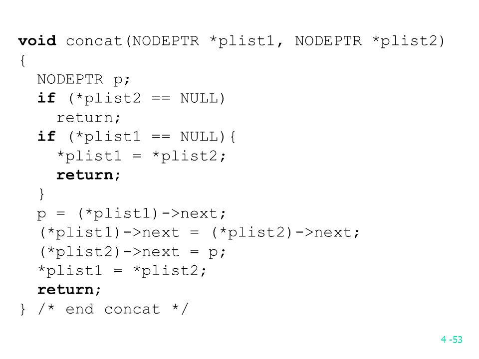4 -53 void concat(NODEPTR *plist1, NODEPTR *plist2) { NODEPTR p; if (*plist2 == NULL) return; if (*plist1 == NULL){ *plist1 = *plist2; return; } p = (